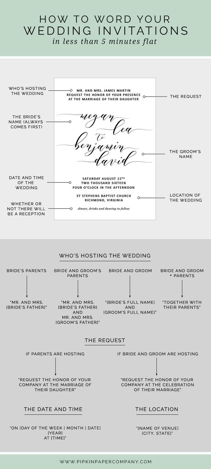 At a loss for what to say on your wedding invitations? Here\'s how to ...