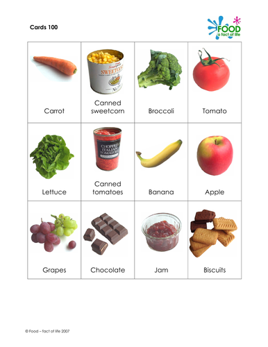 foods.pdf | Yummy food | Pinterest | Balanced diet, Yummy food and ...