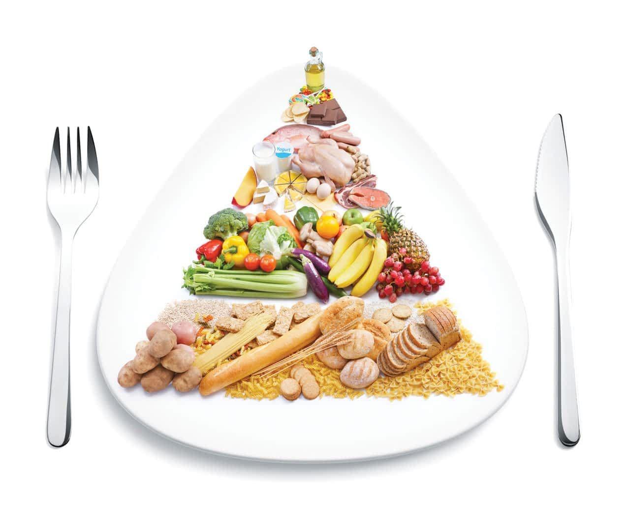 أفضل نظام غذائي لمرضى القولون العصبي Paleo Food Pyramid Food Food Pyramid Kids