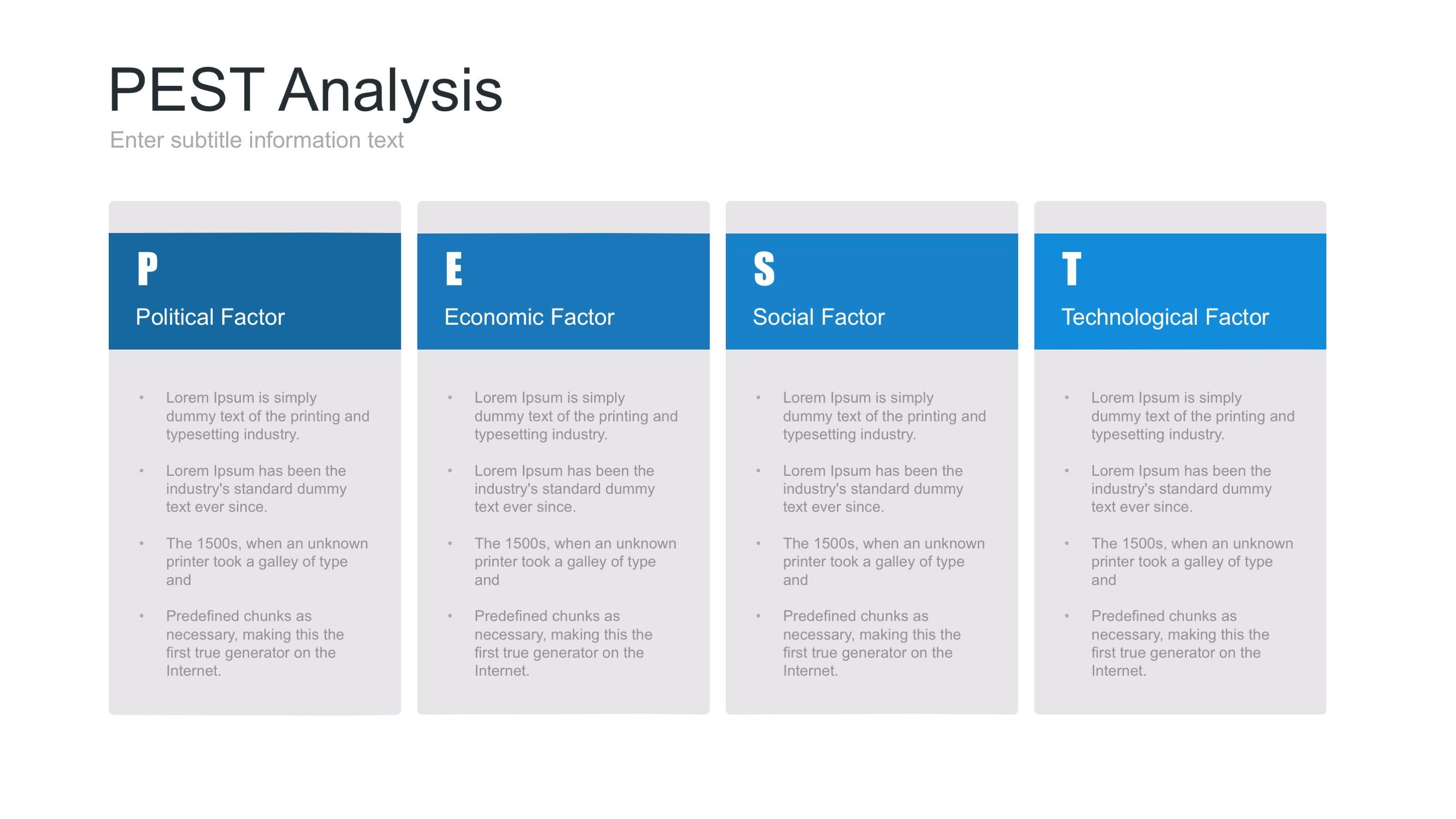 Pest Pestel Pestle Analysis Powerpoint Template Ad Pestle