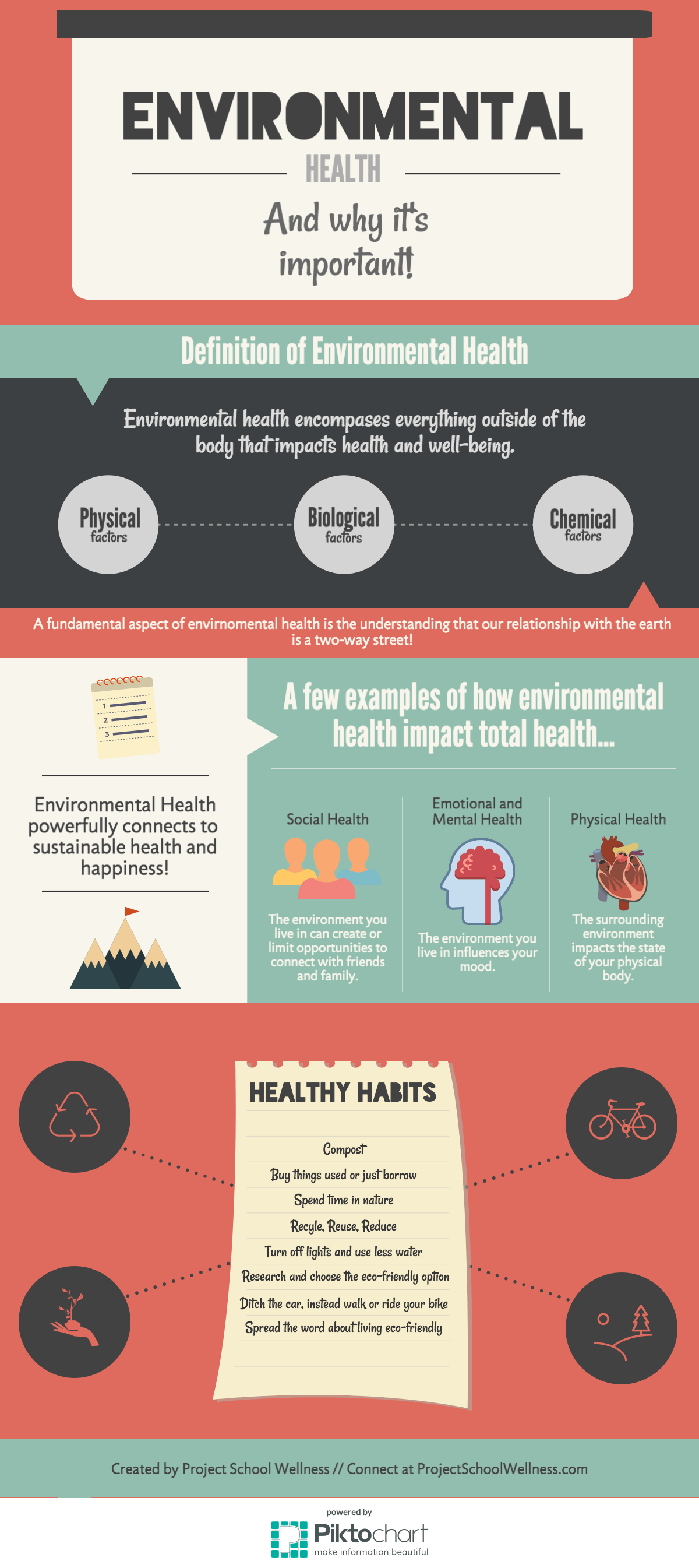 environmental-health-info-conflict-copy (1200×2690)   healthy by