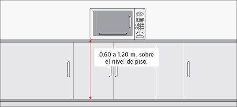 alturas que deben tener los muebles de cocina aereos - Buscar con ...