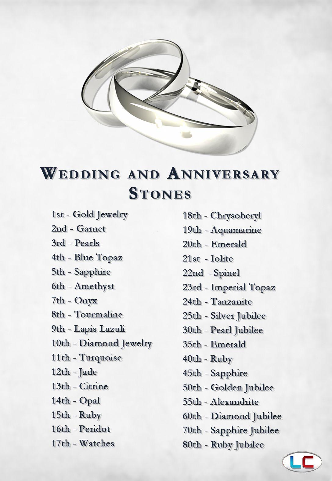 Wedding and Anniversary Gemstones 10th Anniversary is
