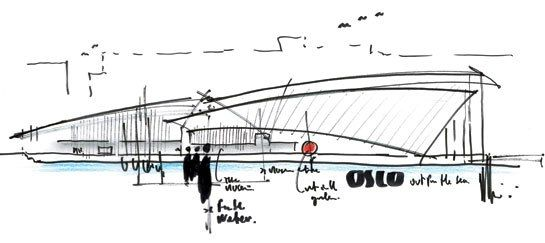 A rendering by architect Renzo Piano of Oslo's Astrup Fearnley Museet. Rendering: © Renzo Piano Building Workshop