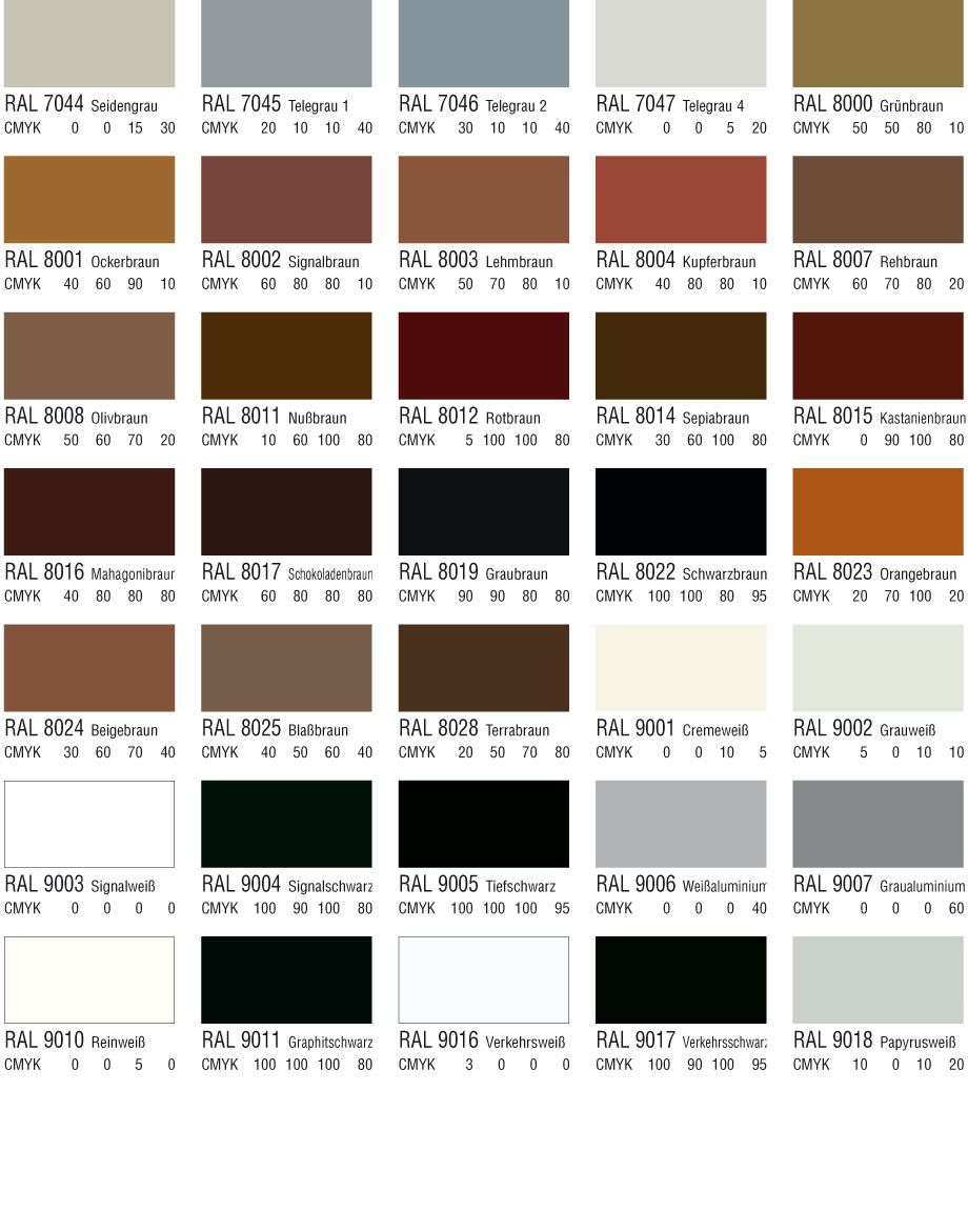Pure polyester powder coating ral color and highsemiflatmatte ral farbtabelle 5g 9201171 nvjuhfo Image collections