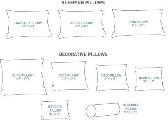Misure Standard Cuscini.Size Matters For Your Pillows Au Lit Fine Linens Cuscini Da