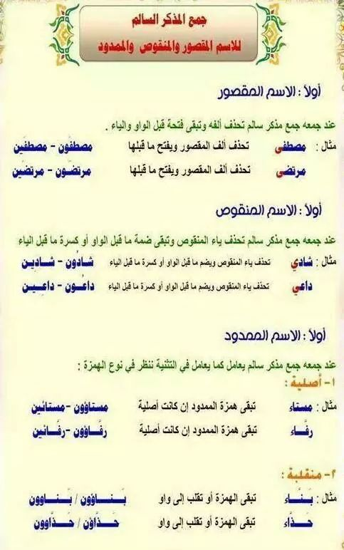 Pin By N D On لغتي هويتي Learn Arabic Language Arabic Language Learning Arabic