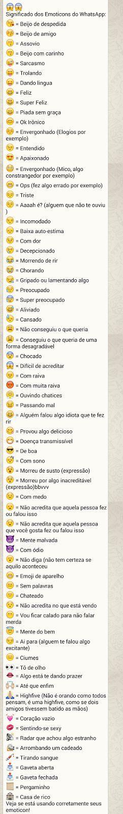 Significado De Todos Emojis Do Whatsapp