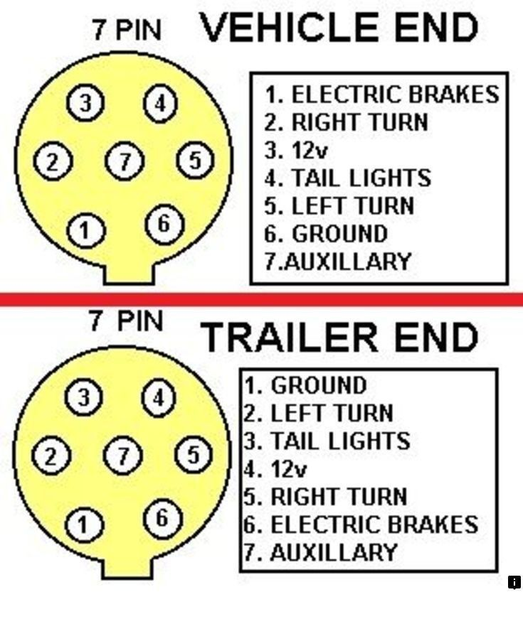 Learn More About Used Travel Trailers Follow The Link To Get More Information The Web Presence Trailer Wiring Diagram Trailer Light Wiring Car Trailer