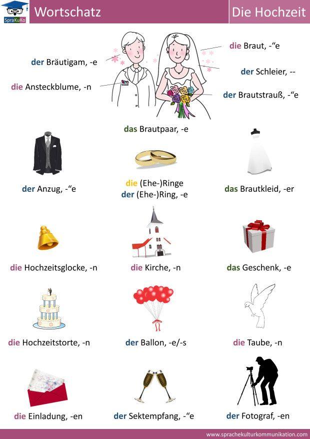 Wortschatz Hochzeit Vocabulary Wedding Német Pinterest - möbel rogg küchen