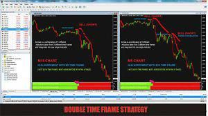 Forex trading system development