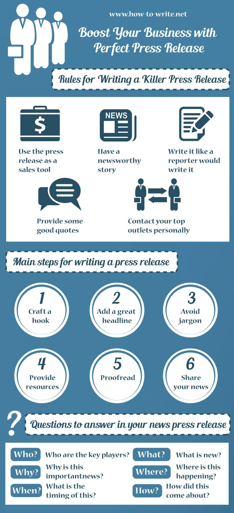 http://www.how-to-write.net/how-to-write-a-press-release-that-will ...
