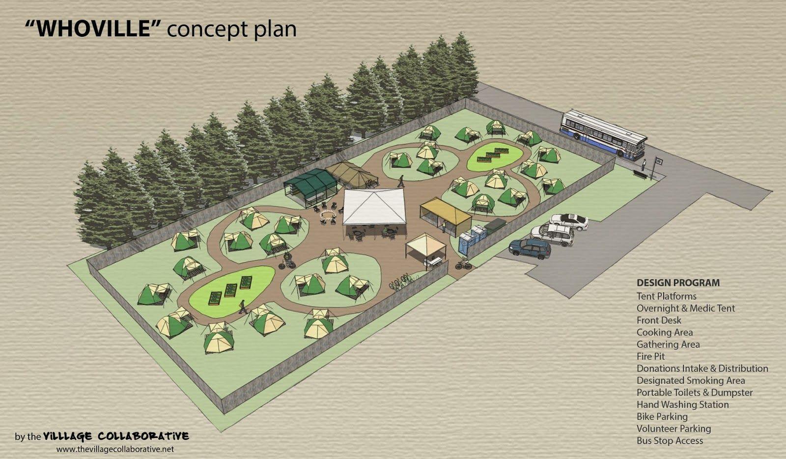 Tent City Urbanism Eugene S Homeless Solutions Ecology Tiny House Big Living Tiny House Inspiration Parking Design