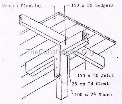 Details of timber formwork for RCC beam and slab floor | Details