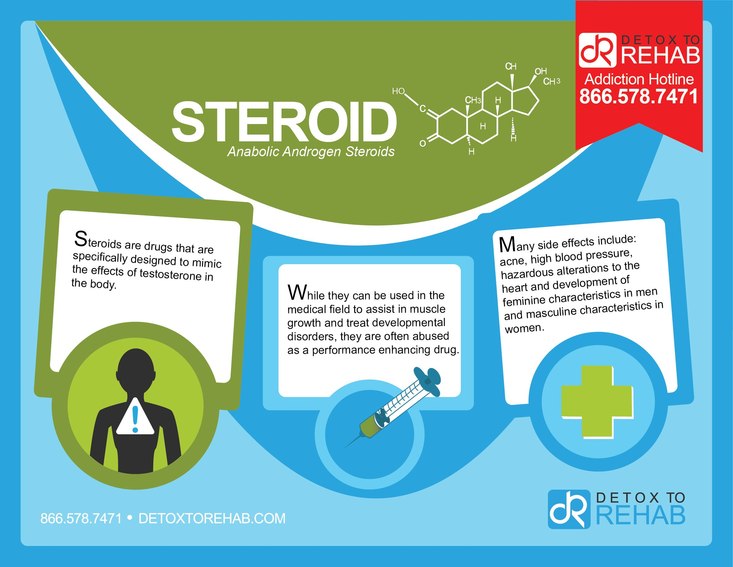 What Are the Dangers of Anabolic Steroids and the Side Effects of Use?