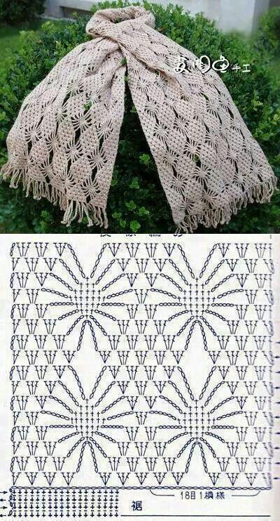 Schéma ou diagramme pour crochet Écharpe ou autre   art   Pinterest ...