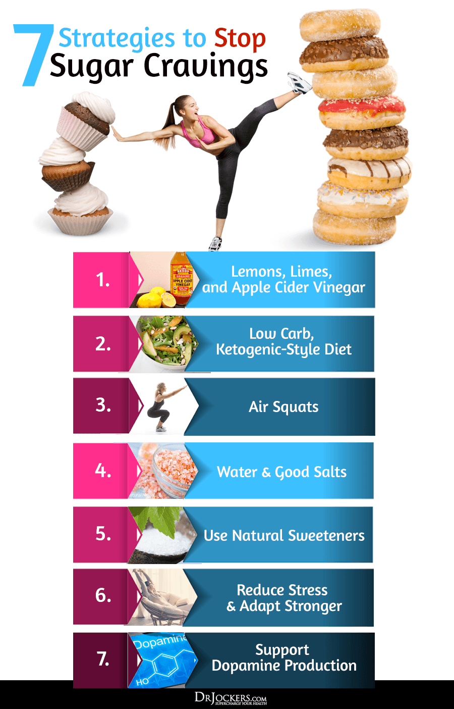 sugar cravings on low carb diet