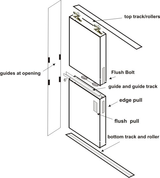 Dutch Door Pocket Kit