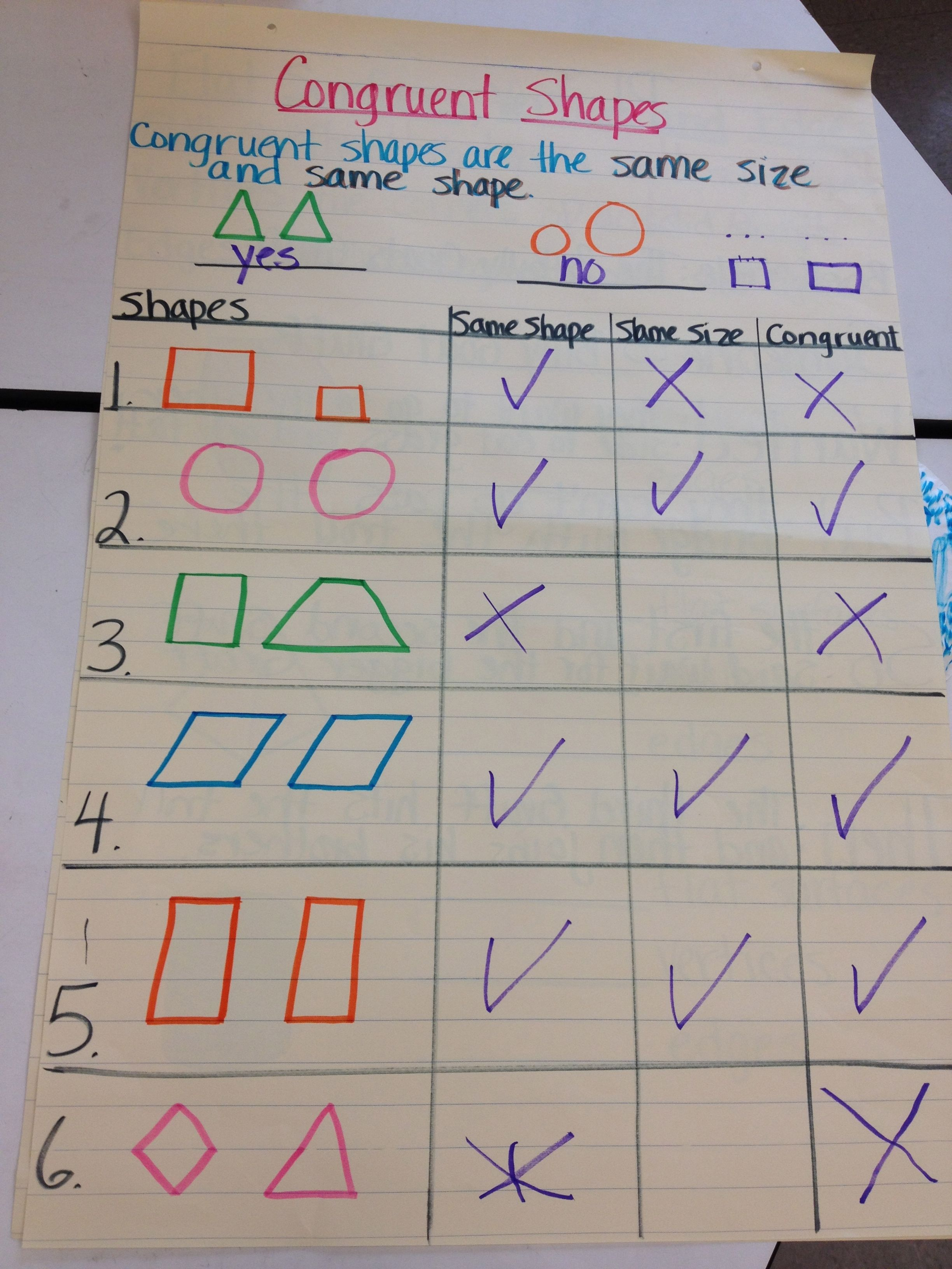 medium resolution of congruent shapes anchor chart