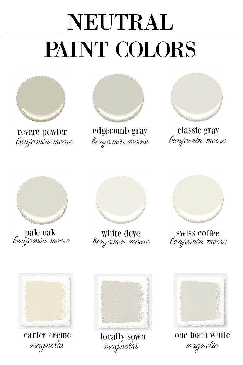 Sharing The Best Neutral Paint Colors And Why We Chose The