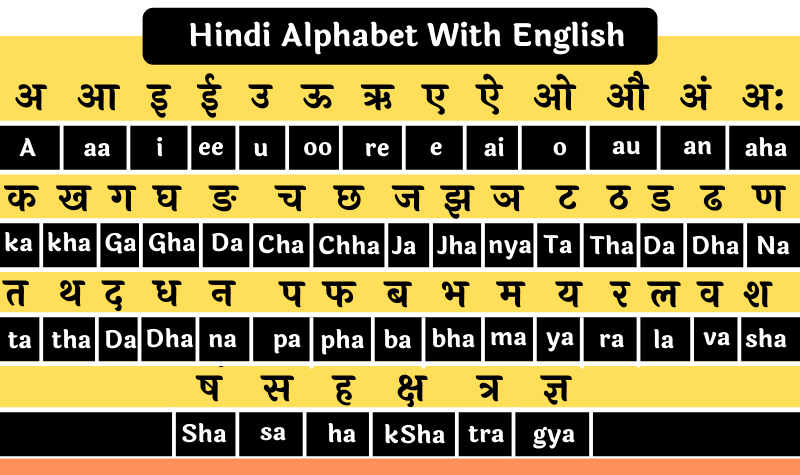 Pin on learn hindi alphabet varnamala