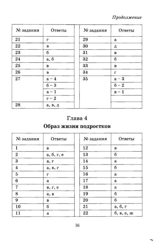 Боголюбов 11 класс обществознание скачать 2014.