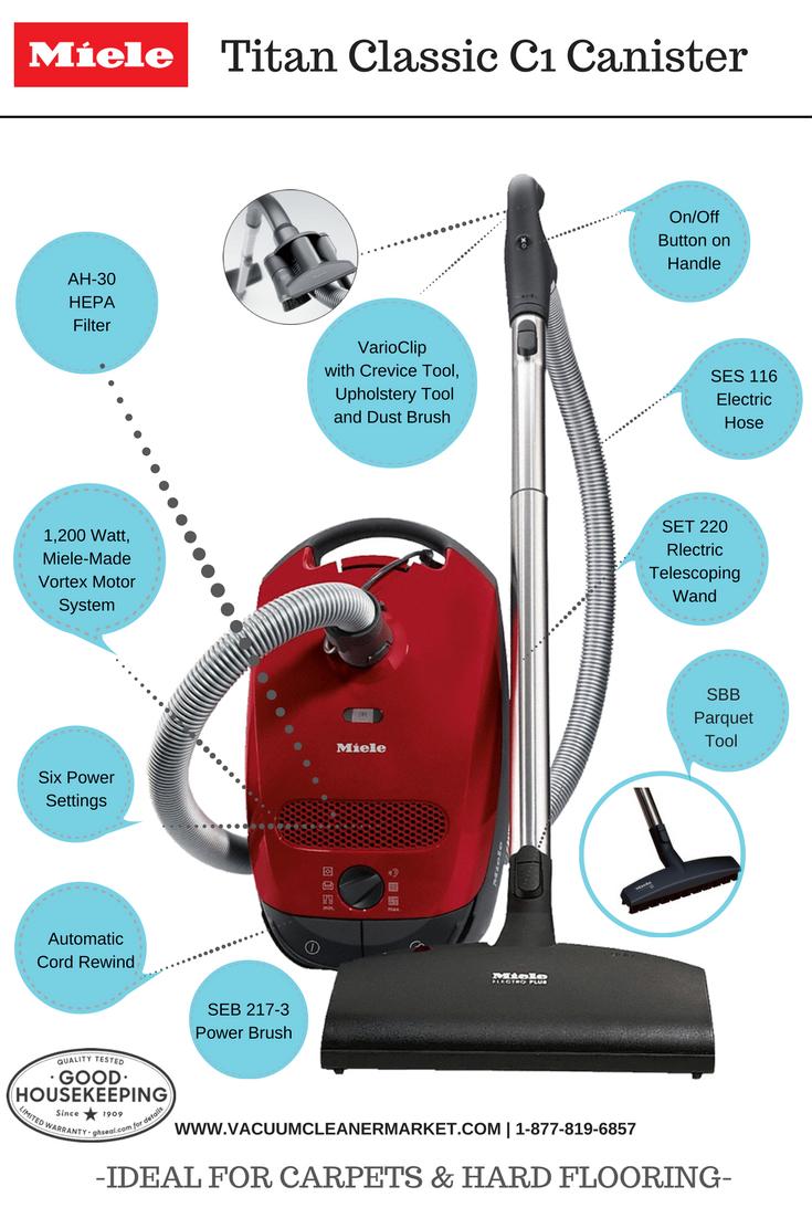 Miele Titan Classic C1 Vacuum Cleaner Hepa filter, Classic