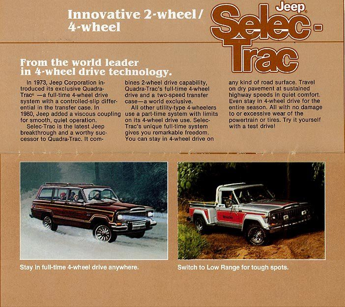 1982 Jeep Ad Highlighting The Capabilities Of The Innovative Jeep
