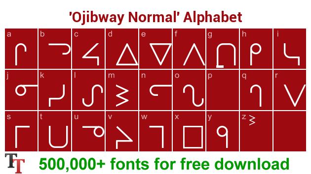 Ojibwe Symbols Google Search Native Pride Pinterest Symbols