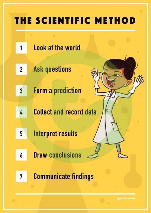 7 Research Proposal Ideas Research Proposal Scientific Method Scientific Method Posters