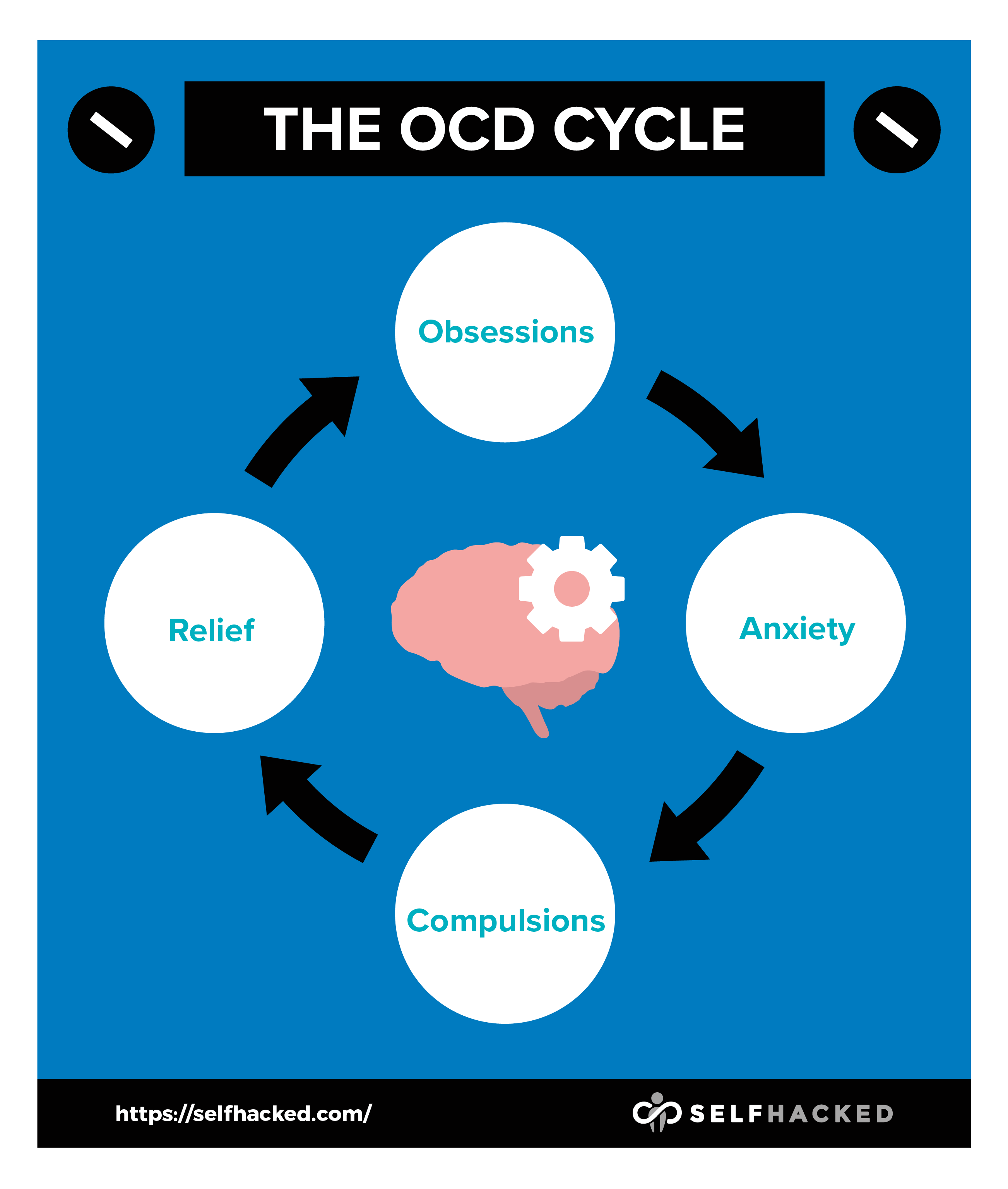 Neurosis of obsessive-compulsive disorder: causes, symptoms and treatment. Neurosis of obsessive states in children 24