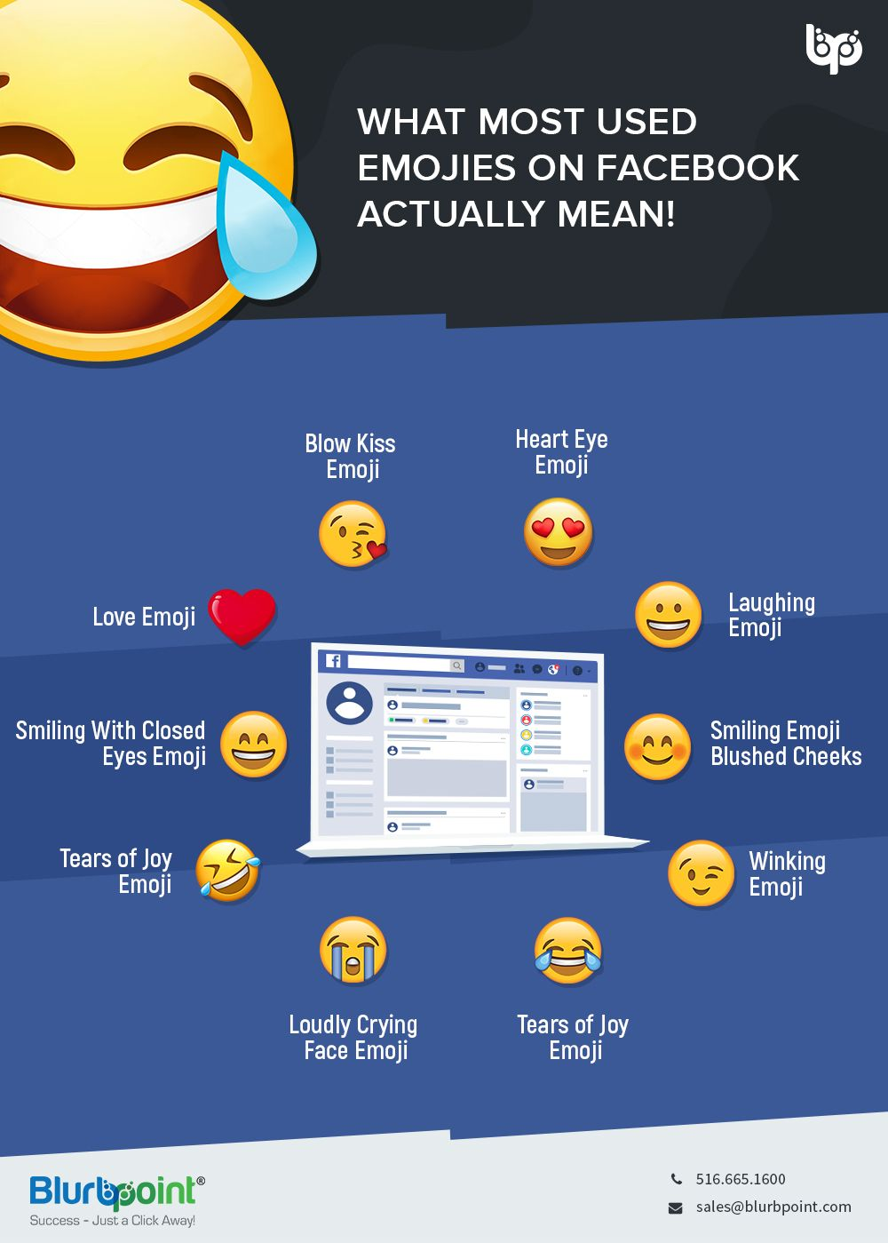 Know What Most Used Emojis On Facebook Actually Mean Happy World Emoji Day Online Marketing Agency Online Marketing Social Media Marketing