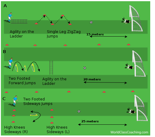 Debate Continues On Shooting Drills With Students: Pin By Katie Borton On Soccer Training Ideas