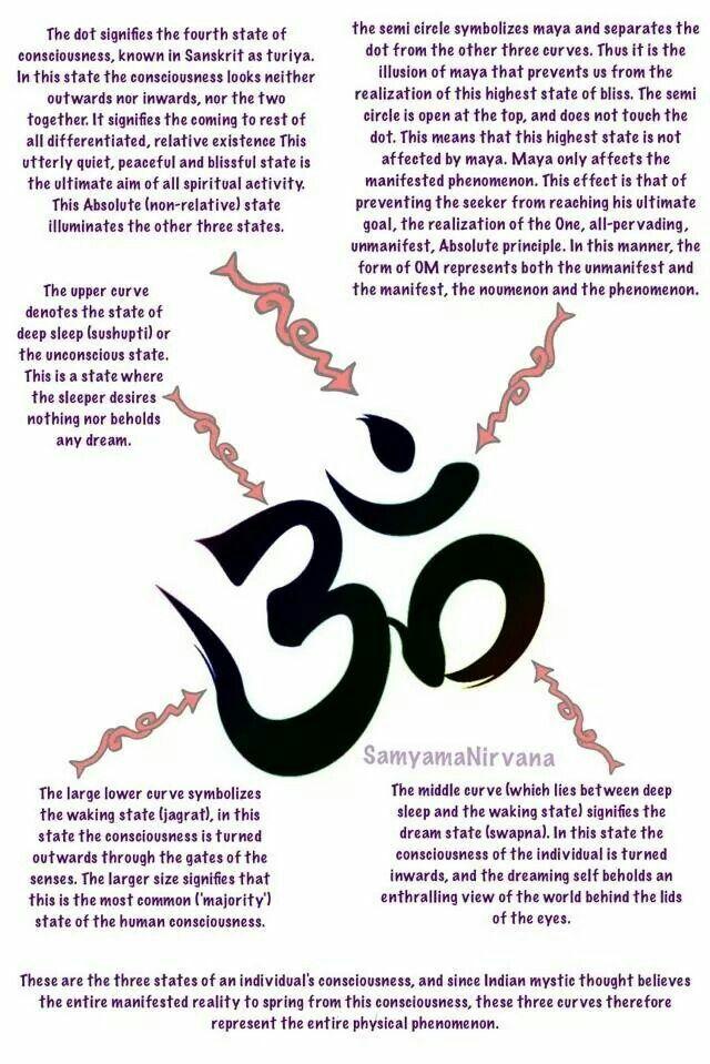 Meditationreiki Pinterest Yoga Tattoo And Om