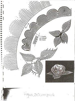 "Bobbin Lacemakers Association ""Ibn al Bitar"" Rose pattern"