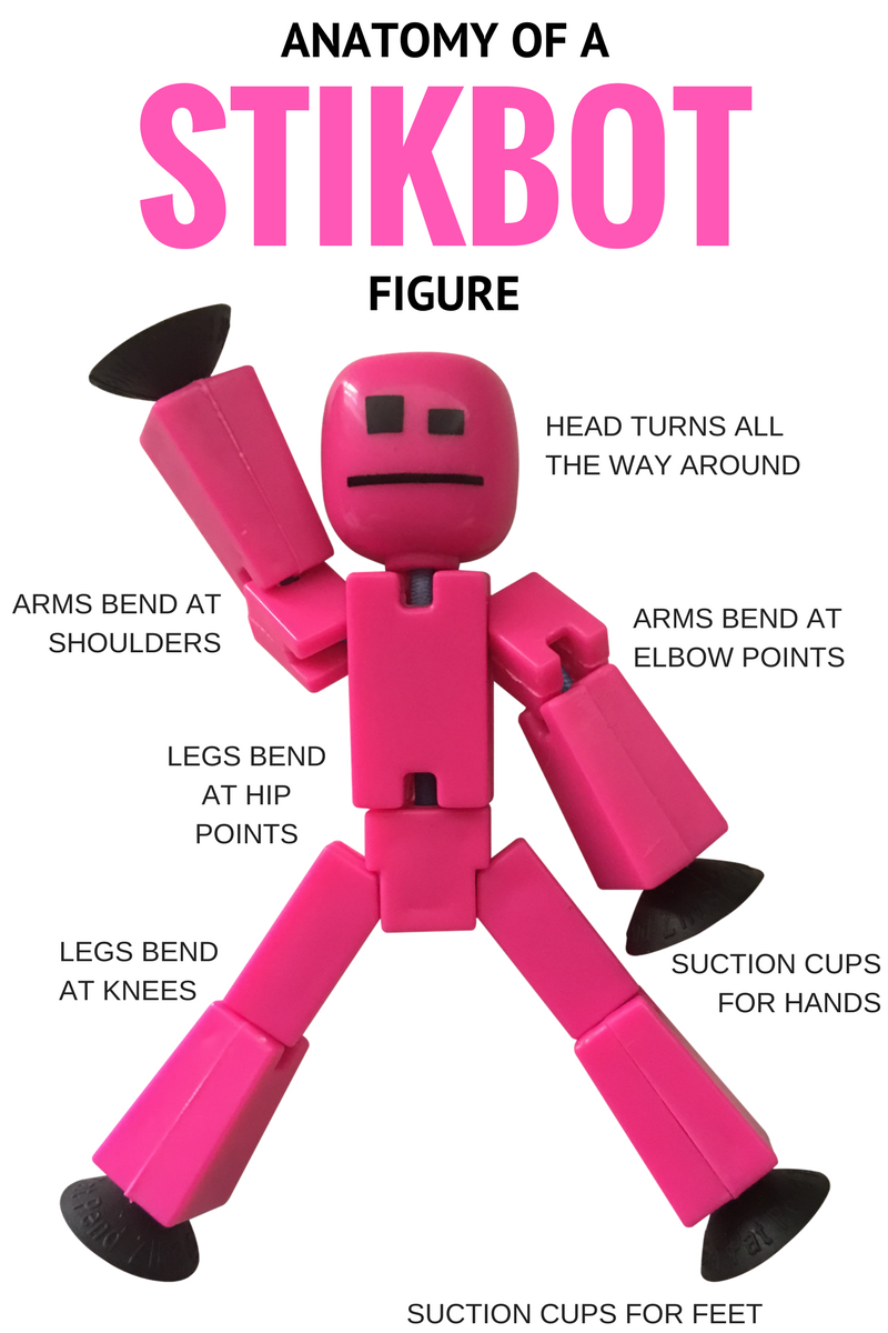 Stikbots for Stop Animation Film Making | Travel cake, Recipes and Cake