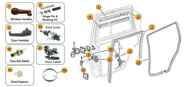 Jeep Cherokee Door Parts