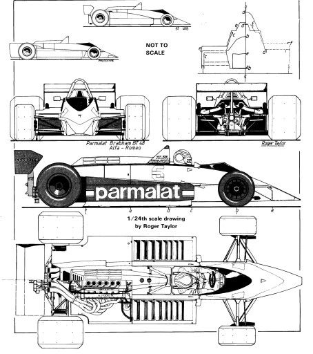 1979 Brabham Bt48 Alfa Romeo F1 Cars Cool Yet Strange