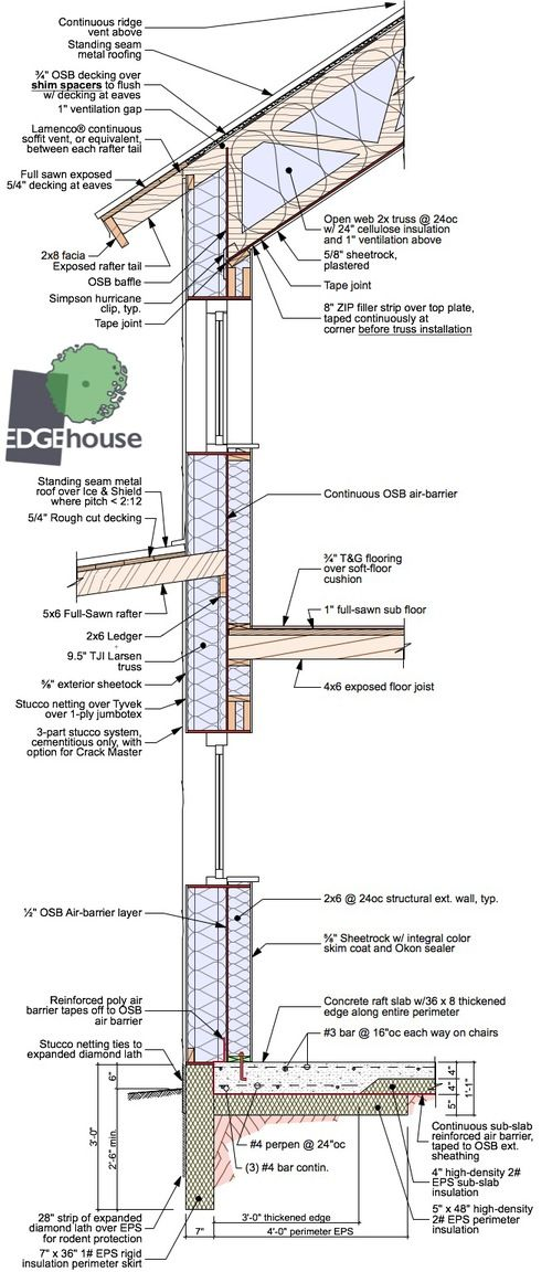 A typical high performance Passive House wall showing a floating ...