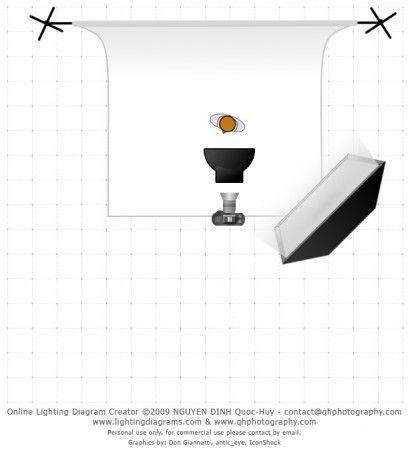Fashion lighting setup #2 Softbox and Beauty Dish (3.2 1/160  sc 1 st  Pinterest & Fashion lighting setup #2 Softbox and Beauty Dish (3.2 1/160 ISO ... azcodes.com