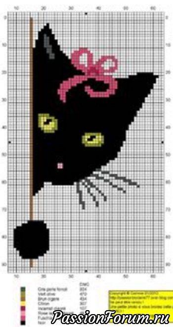 Детские схемы-рисунки для вязания спицами (подборка идей из ...