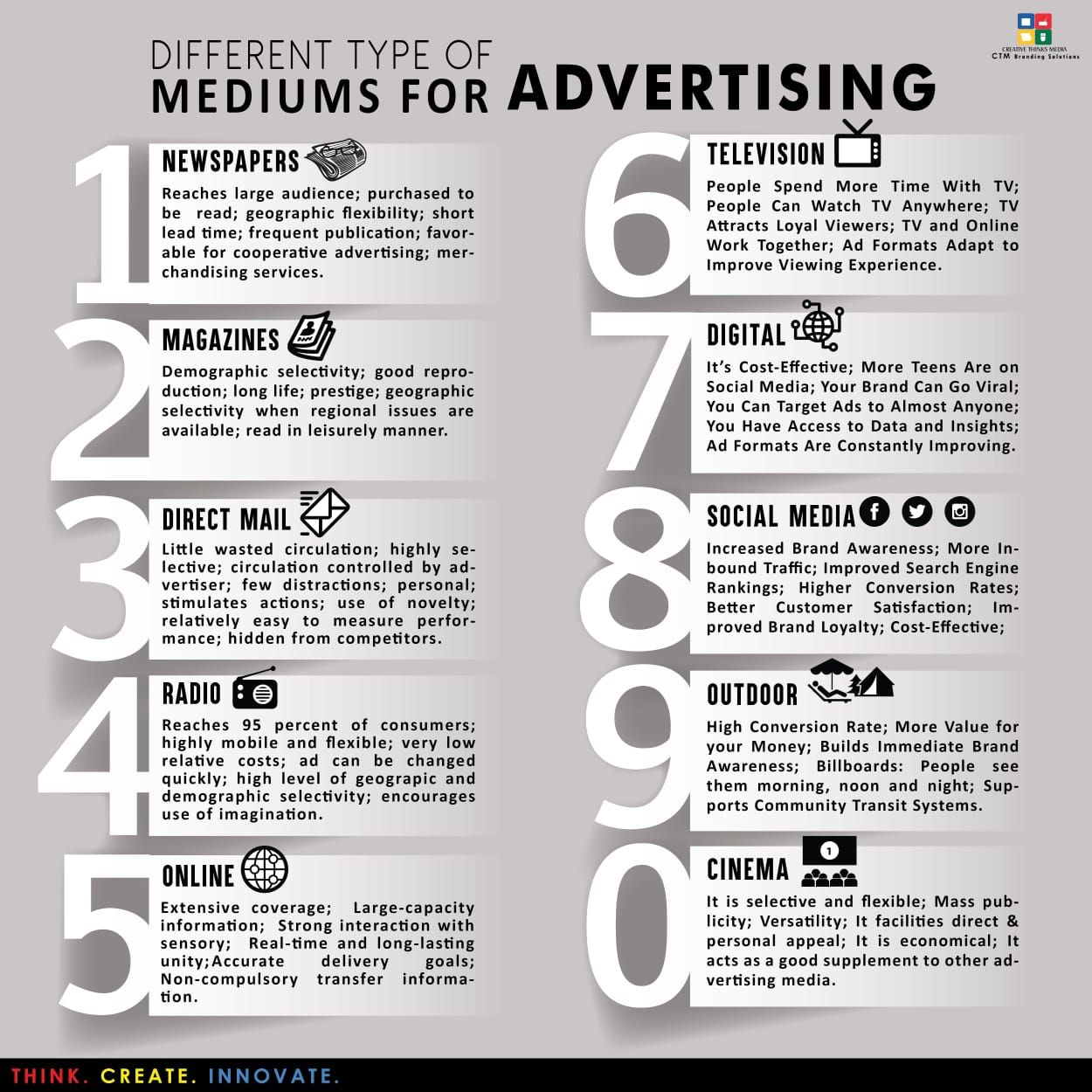 """""""Different Type of Mediums for Advertising"""" newspapers"""