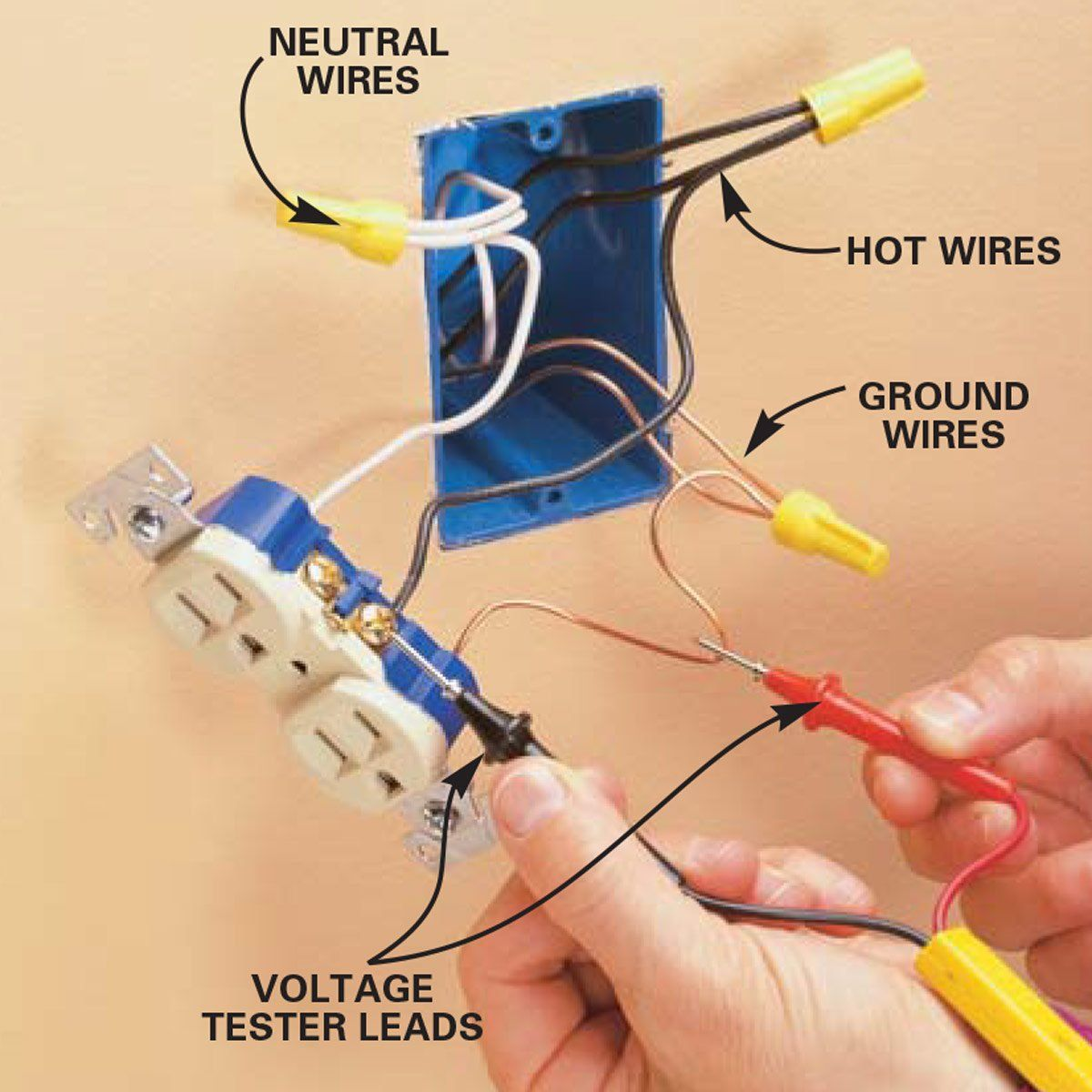 Add An Electrical Outlet In 2020 Home Electrical Wiring Diy Electrical Electrical Outlets