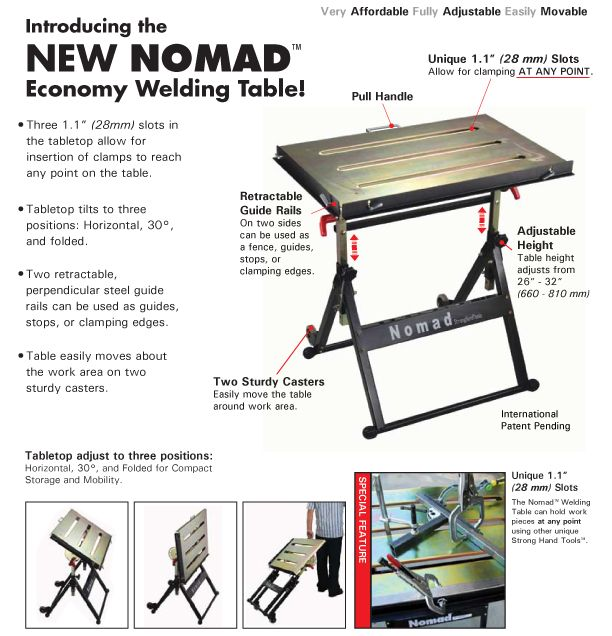 Stronghand Nomad Welding Table Projects To Try In 2019