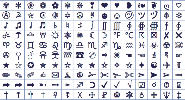 Facebook Messenger Icons And Symbols What Do They Mean