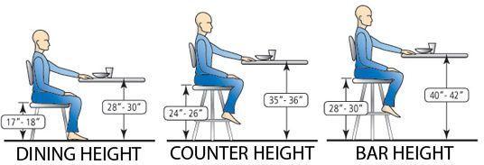 Http Google Comot Tall Is A Restaurant Wall Yahoo Image