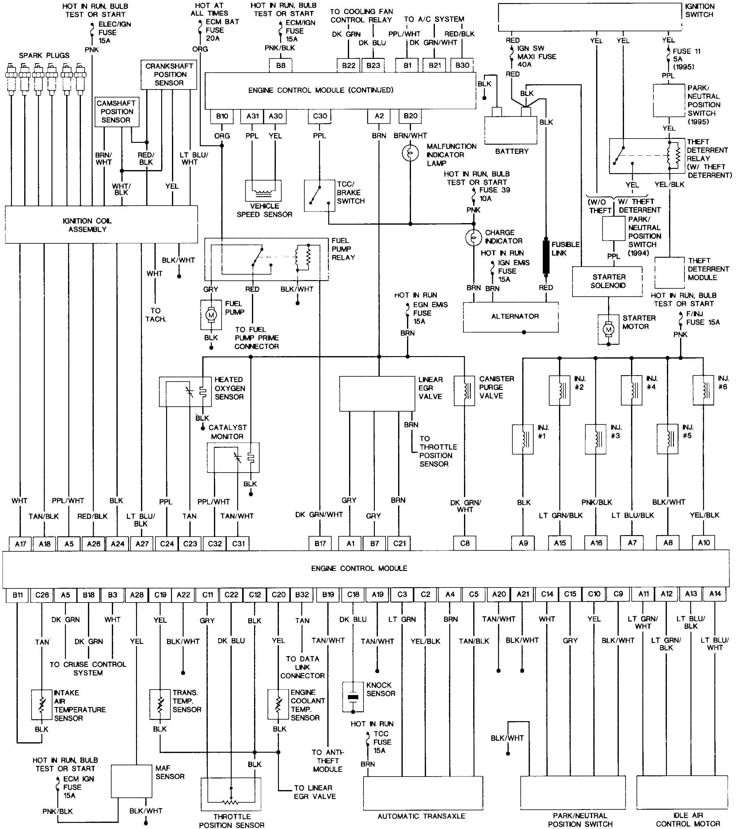Unique 1995 Jeep Grand Cherokee Ignition Wiring Diagram