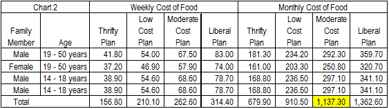 Average Grocery Bill For Family Of 4 Family Of 4 How To Plan Family