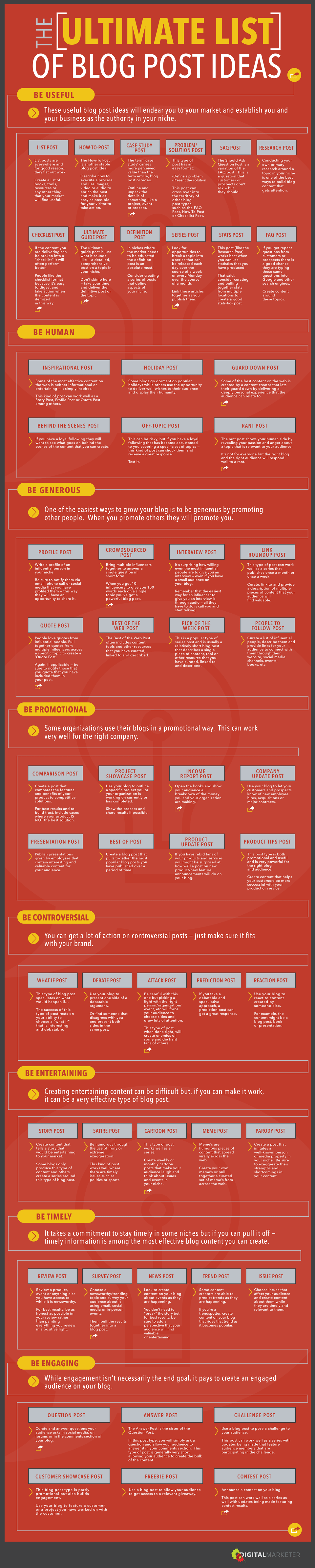 The Ultimate List of #Blog Post Ideas #contentmarketing #infographic