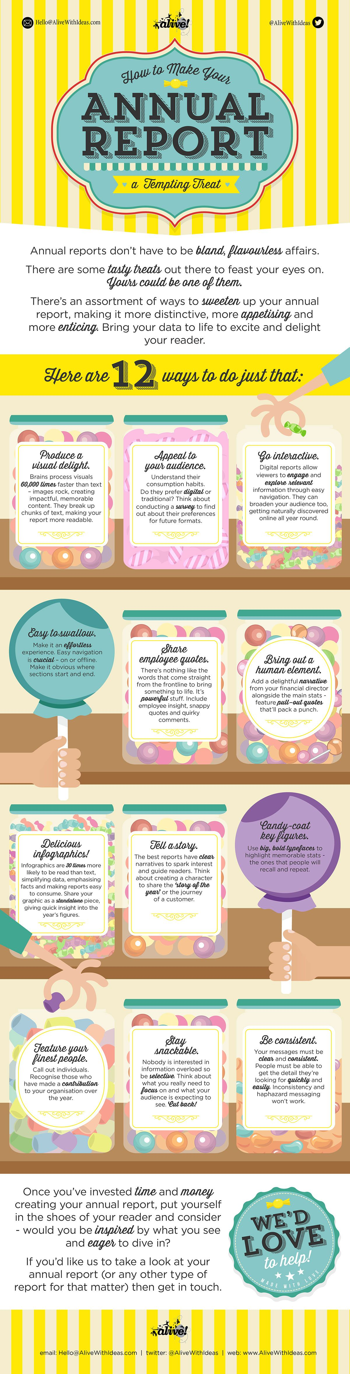 How to Make Your Annual Report a Tempting Treat #Infographic